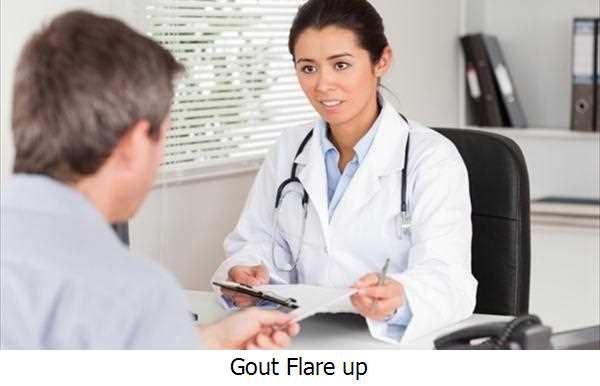 Gout Flare up