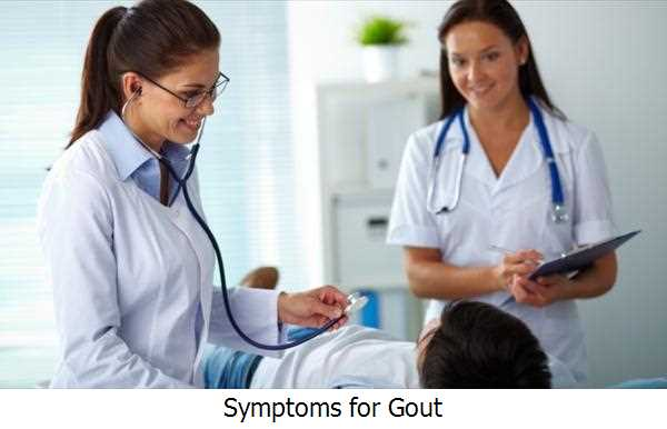 Symptoms for Gout